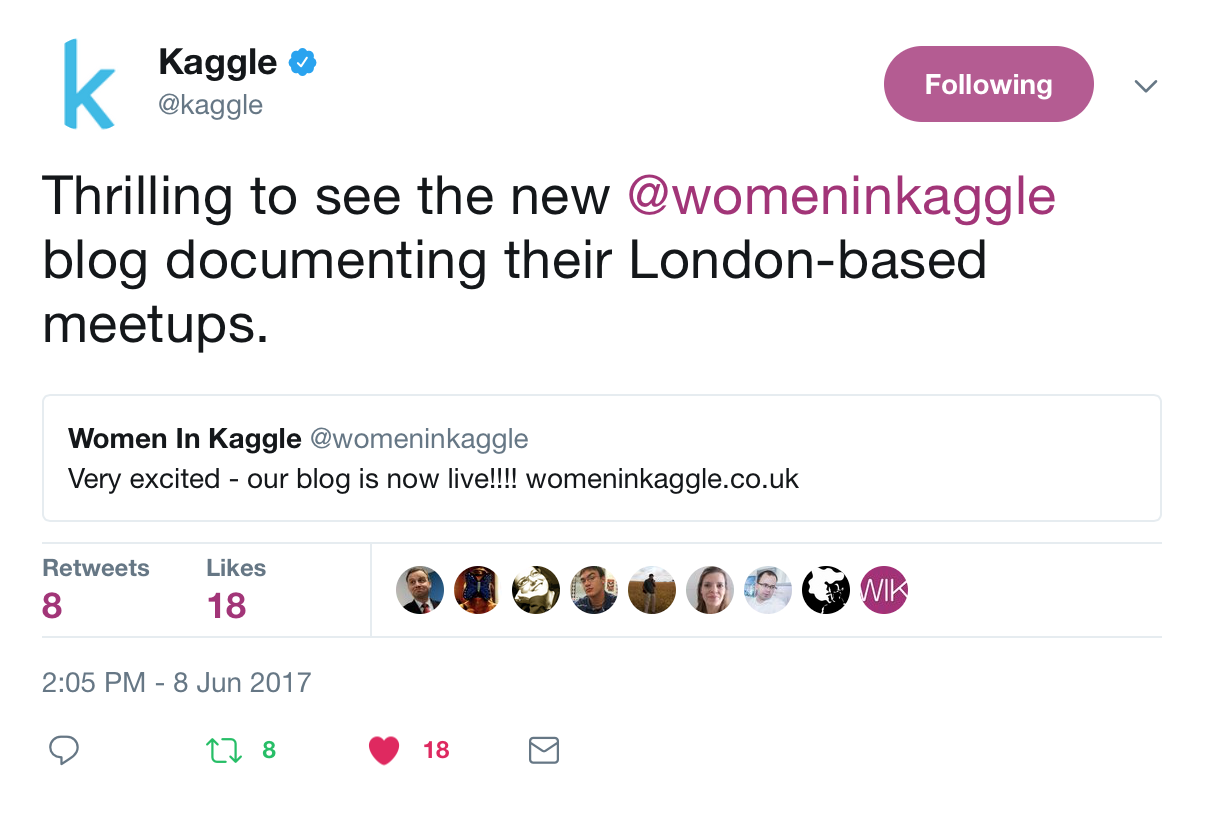 Women in Kaggle